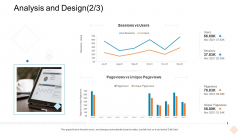 Businesses Digital Technologies Analysis And Design Users Template PDF
