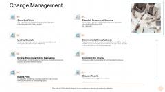 Businesses Digital Technologies Change Management Information PDF