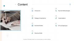Businesses Digital Technologies Content Ppt Inspiration Slides PDF