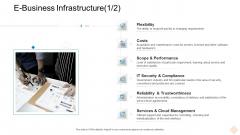 Businesses Digital Technologies E Business Infrastructure Scope Topics PDF