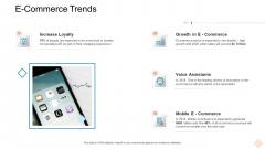 Businesses Digital Technologies E Commerce Trends Professional PDF