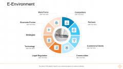 Businesses Digital Technologies E Environment Download PDF