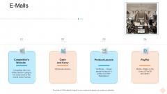Businesses Digital Technologies E Malls Ppt File Background Designs PDF
