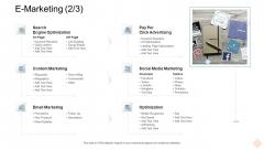 Businesses Digital Technologies E Marketing Site Guidelines PDF