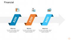 Businesses Digital Technologies Financial Ppt Inspiration Graphics PDF