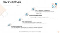Businesses Digital Technologies Key Growth Drivers Microsoft PDF
