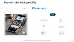 Businesses Digital Technologies Payment Methodologies Visa Elements PDF
