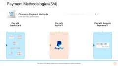 Businesses Digital Technologies Payment Methodologies With Diagrams PDF