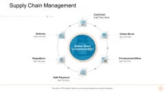 Businesses Digital Technologies Supply Chain Management Formats PDF
