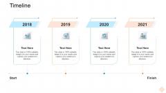 Businesses Digital Technologies Timeline Ppt Icon Ideas PDF