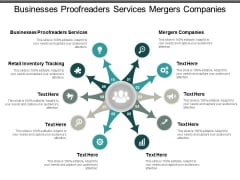 Businesses Proofreaders Services Mergers Companies Retail Inventory Tracking Ppt PowerPoint Presentation Styles Skills