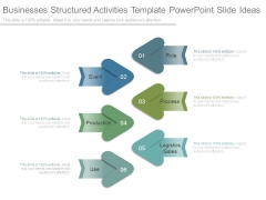 Businesses Structured Activities Template Powerpoint Slide Ideas