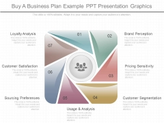 Buy A Business Plan Example Ppt Presentation Graphics