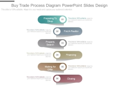 Buy Trade Process Diagram Powerpoint Slides Design