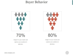 Buyer Behavior Ppt PowerPoint Presentation Images