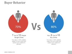 Buyer Behavior Ppt PowerPoint Presentation Topics