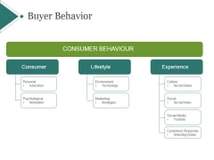 Buyer Behavior Template 1 Ppt PowerPoint Presentation Background Image