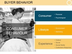 Buyer Behavior Template 1 Ppt PowerPoint Presentation Background Images