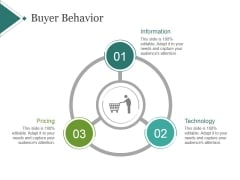 Buyer Behavior Template 2 Ppt PowerPoint Presentation Model