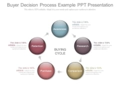 Buyer Decision Process Example Ppt Presentation