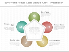 Buyer Value Reduce Costs Example Of Ppt Presentation