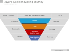 Buyers Decision Making Journey Ppt PowerPoint Presentation Information