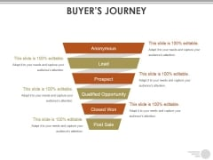 Buyers Journey Template 1 Ppt PowerPoint Presentation Gallery Slides