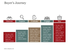 Buyers Journey Template 1 Ppt PowerPoint Presentation Icon Deck