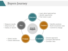 Buyers Journey Template 1 Ppt PowerPoint Presentation Outline