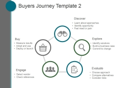 Buyers Journey Template 2 Ppt PowerPoint Presentation Background Designs