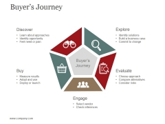Buyers Journey Template 2 Ppt PowerPoint Presentation Show Picture