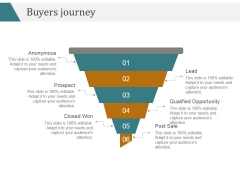 Buyers Journey Template 2 Ppt PowerPoint Presentation Styles