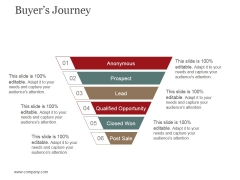 Buyers Journey Template 3 Ppt PowerPoint Presentation Professional Graphic Images