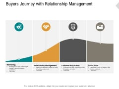 Buyers Journey With Relationship Management Ppt PowerPoint Presentation Summary Vector