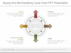 Buying And Merchandising Cycle Chart Ppt Presentation