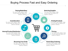 Buying Process Fast And Easy Ordering Ppt PowerPoint Presentation Summary Visuals