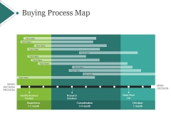 Buying Process Map Template 2 Ppt PowerPoint Presentation Layout