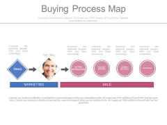 Buying Process Map Template Ppt Slides
