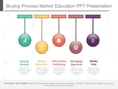 Buying Process Market Education Ppt Presentation