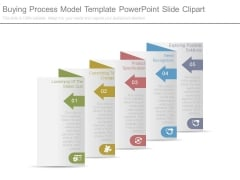 Buying Process Model Template Powerpoint Slide Clipart
