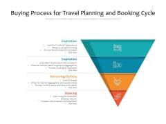 Buying System For Travel Strategy And Booking Process Ppt PowerPoint Presentation Gallery Styles PDF