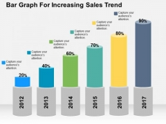 Bar Graph For Increasing Sales Trend PowerPoint Template