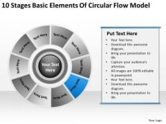 Basic Elements Of Circular Flow Model Writing Business Plan Examples PowerPoint Slides
