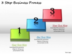Basic Marketing Concepts 3 Step Business Process Strategic Planning Template