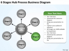 Basic Marketing Concepts 6 Stages Hub Process Business Diagram Ppt Strategy Review