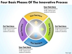 Basic Phases Of The Innovative Process Sample Business Plan Outline PowerPoint Templates