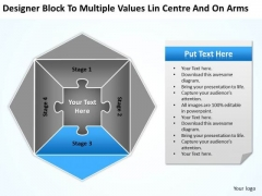 Block To Multiple Values Lin Centre And On Arms Ppt Business Plan Template PowerPoint Slides