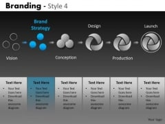 Brand Strategy PowerPoint Slides Branding Process Ppt Templates