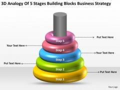 Building Blocks International Marketing Concepts Ppt Write Business Plan PowerPoint Slides