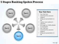 Business Activity Diagram 5 Stages Banking Spokes Process PowerPoint